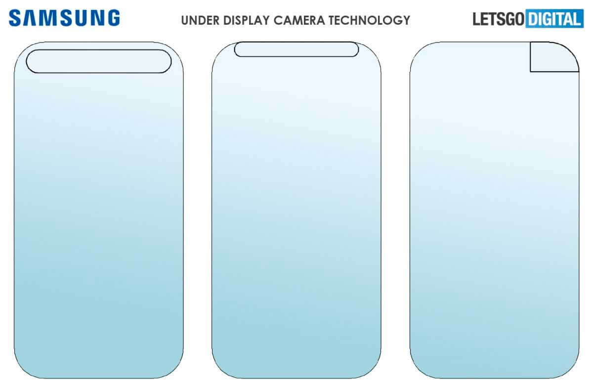 Samsung under-display camera, How they made? Samsung patent reveals
