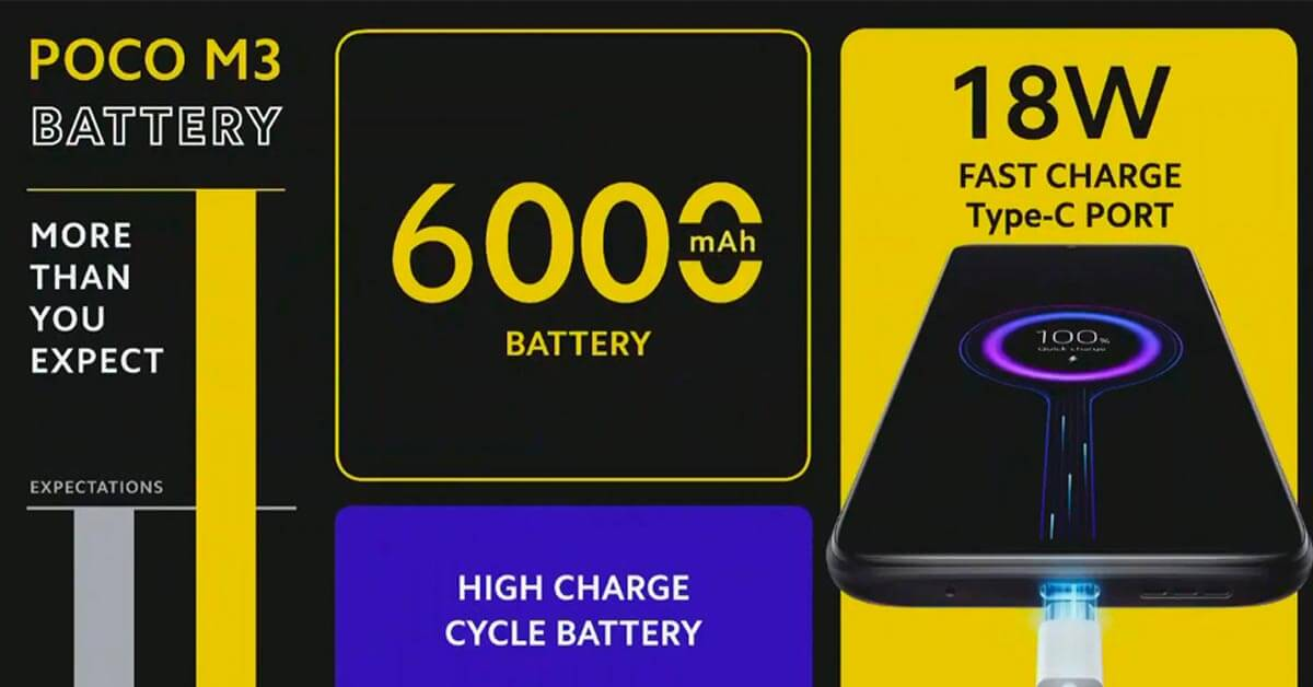 Poco M3 Review Best Battery life 6000 mAh