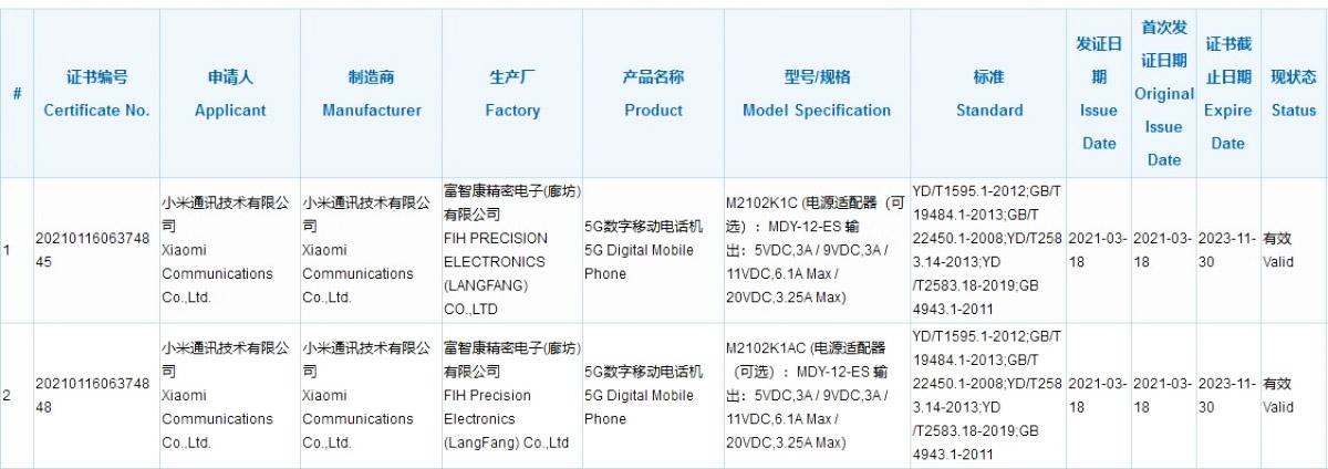 Xiaomi Mi 11 Pro & Mi 11 Ultra certified with 67W fast charging at 3C