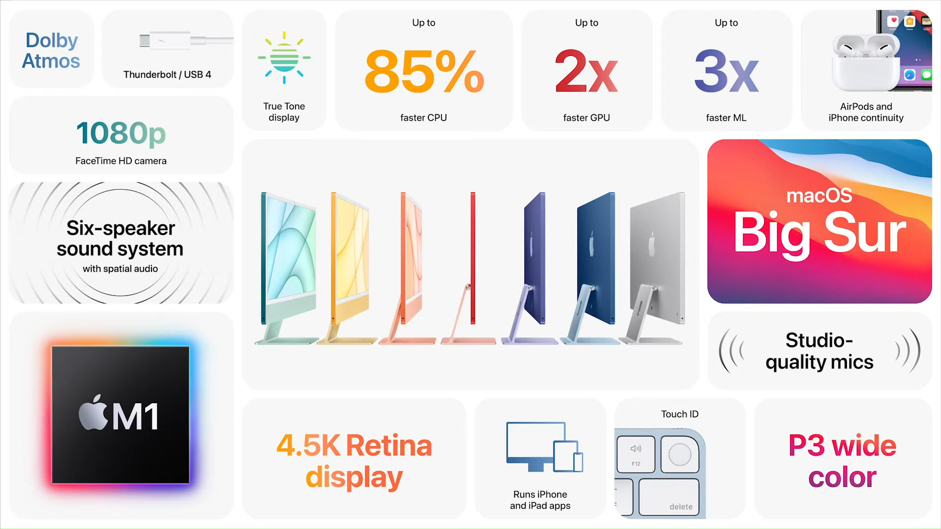 Apple iMac 2021 specifications