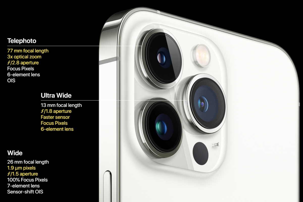 iPhone 13 Pro and Pro Max have 120Hz OLED screens, three-times-zoom cameras